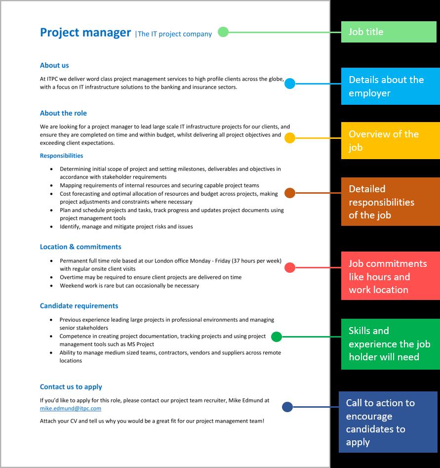 Job description format and structure