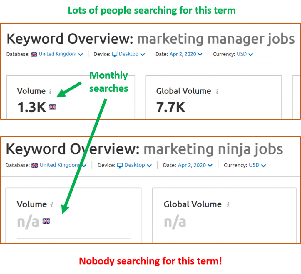job title searches