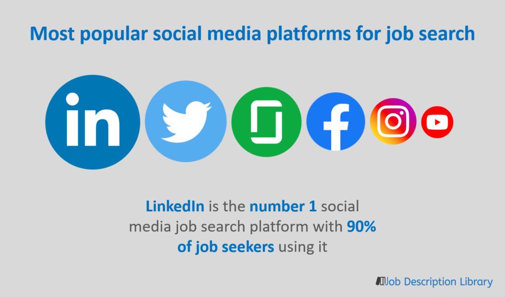 Most popular social media platforms for job search