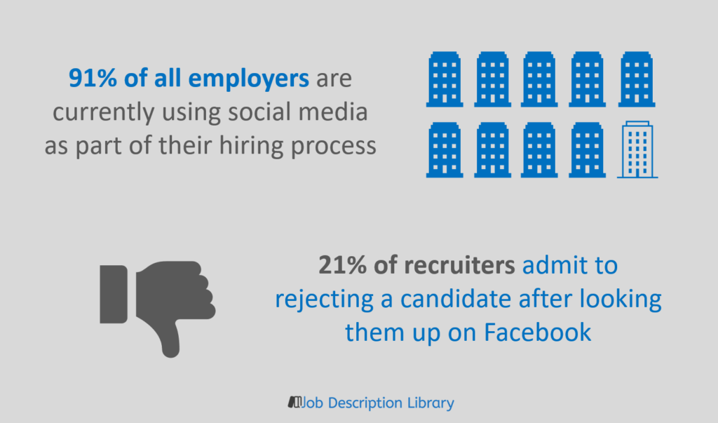 Social media recruitment statistics