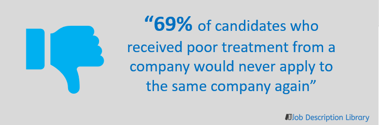 Candidate experience statistic