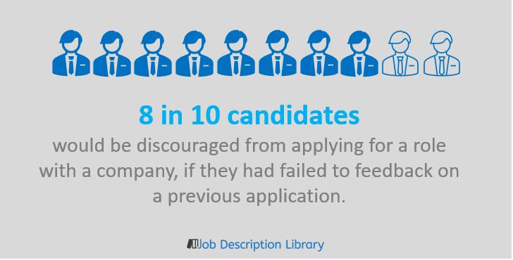 Candidate feedback statistics