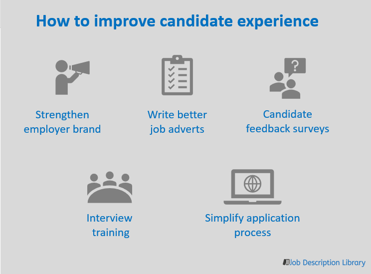How to improve candidate experience
